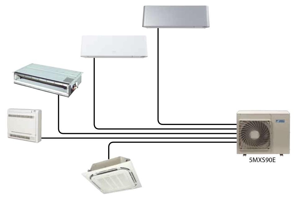 system-multi-split-inverter